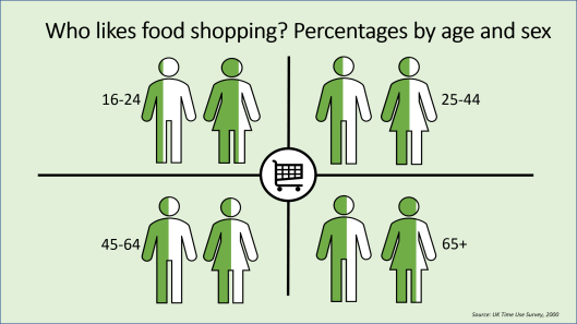 shopping-and-later-life-infographic
