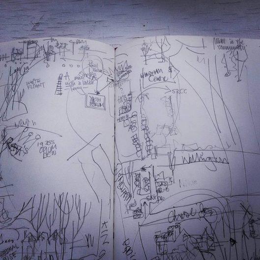Marega_drawing_mindmap